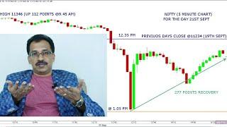 AAA Profit Analytics CEO Sajeesh Krishnan's weekly market view dated 22nd September 2018. Malayalam.