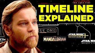 STAR WARS New Timeline Explained! Kevin Feige Film Confirmed!