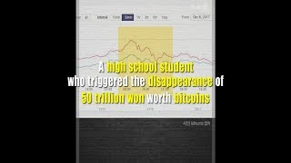 A high school student who triggered the disappearance of 50 trillion won worth bitcoins