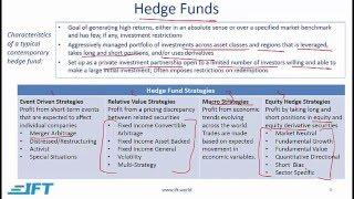 2016 Level I CFA ALT: Alternative Investments - Summary
