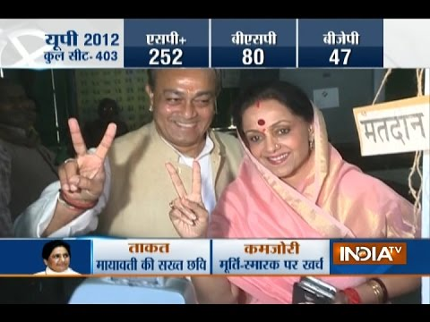 UP elections LIVE Polling for 5th phase begins