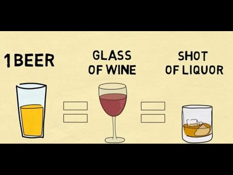 Download Lagu Does 1 Beer = 1 Glass of Wine = 1 Shot of Hard Liquor? The Math of a Standard Drink