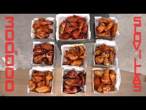 The Ultimate BWW Blazing Wings Challenge
