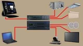 The AV Integration Industry