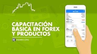 Capacitación Básica Forex - iMarketsLIVE - Gildardo López