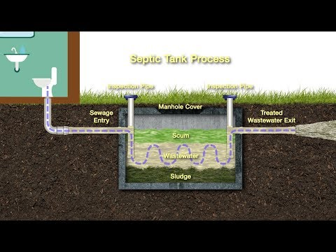 Xxx Mp4 How To Maintain Your Septic System Safely 3gp Sex