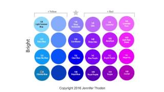 Color Theory: What Shade of Blue Looks Best On You?