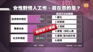 【2015.08.19】最佳情人職業 男愛老師 女愛醫生 -udn tv