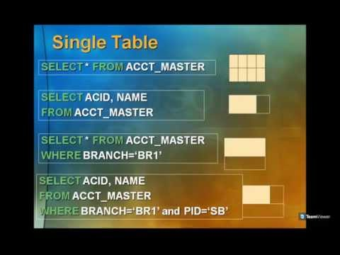 01 SQL Server - Introduction to Queries