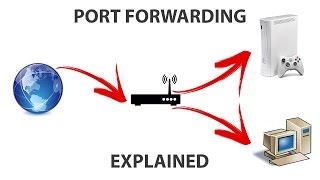 Port Forwarding Explained