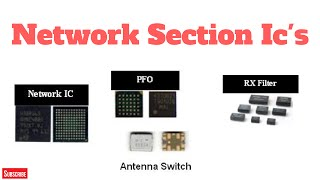 Network Section Ic's in Mobile Phone (Day -20)