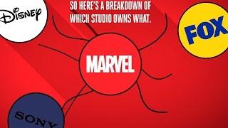 Marvel Cinematic Universe Movie Studios Explained