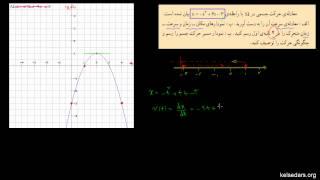 حرکت در یک بعد ۷ - مثال از سرعت متوسط و لحظه ای ۲