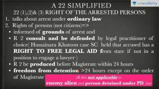 Unacademy Polity Lecture for IAS: Part III: Fundamental Rights Article 22 (Part 1)