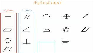 บทที่ 1 พื้นฐาน GD&T