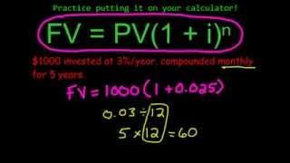 8.2 Compound Interest (Future Value)