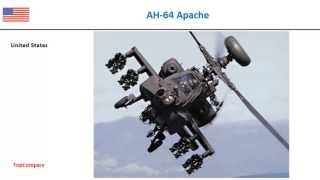 Denel Rooivalk vs AH-64 Apache, Attack Helicopter performance