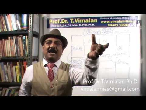 Xxx Mp4 2017 RAHU KETHU TRANSIT PREDICTIONS IS TRUE OR FALSE ASTROLOGY COMMENTS BY Prof Dr T Vimalan 3gp Sex