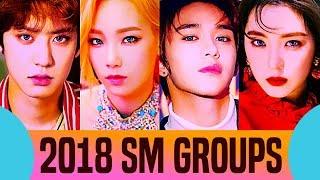 2018 SM Entertainment Groups