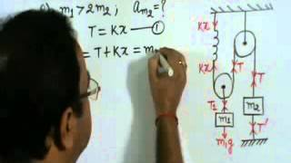Force  & spring connected bodies-Numerical problem-33, Class-XI Physics