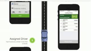 how to use Grab taxi