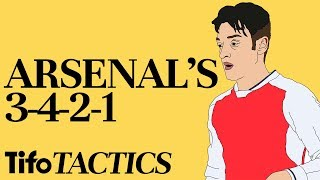 Tactics Explained | Arsenal's 3-4-2-1