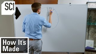 How Dry Erase Boards Are Made | How It's Made