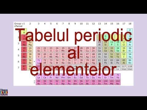 Xxx Mp4 Tabelul Periodic Al Elementelor Tabelul Lui Mendeleev 3gp Sex