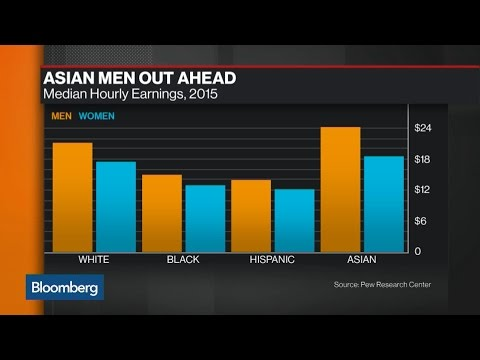 Xxx Mp4 Why Asian Men Make The Highest Hourly Wage In The U S 3gp Sex