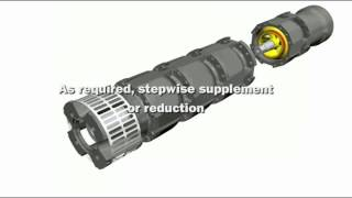 ANDRITZ Ritz - MS-T. Modular Shaft Technology (russian)