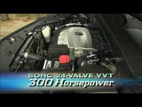 MotorWeek Road Test: 2010 Acura ZDX