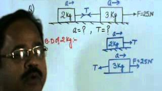 Force (Motion of connected bodies)-Numerical problem-1, Class-XI Physics