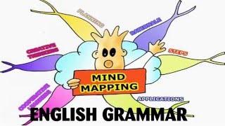 Sơ đồ tư duy ngữ pháp tiếng anh - Mind map english grammar