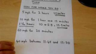 The trick to understanding speed, distance and time - GCSE maths revision