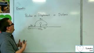 A-Level Maths: Q1-01 [Kinematics: Position vs Displacement vs Distance]