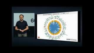 Genomic Analysis in the Cloud