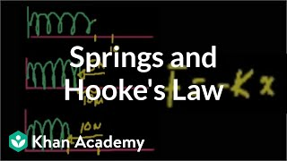 Intro to springs and Hooke's law | Work and energy | Physics | Khan Academy