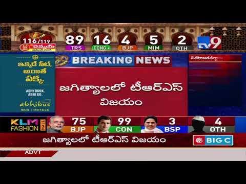 Xxx Mp4 TRS Sanjay Kumar Wins Against Cong Jeevan Reddy In Jagityal TV9 3gp Sex