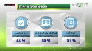 อัพเดตสถิติผู้ใช้โซเชียลมีเดียในไทย | 16-02-59 | ชัดข่าวเที่ยง | ThairathTV