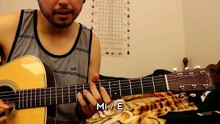 Ariel Camacho - Hablemos - Tutorial - ACORDES - Como tocar en Guitarra