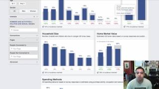 How To Find Targeted Buyers Using Facebook Ads