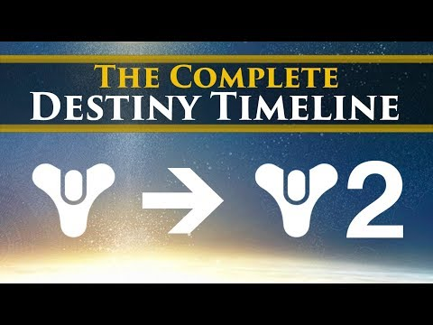 The Complete Story of Destiny Timeline & Lore Explained