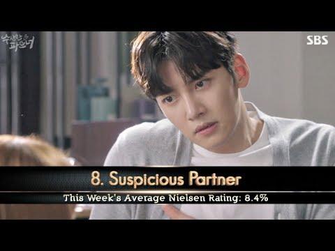 Weekly Top 10 Korean Drama | July 3 - July 8 RATINGS!