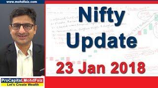 Nifty Update 23 Jan 2018