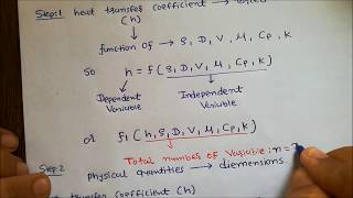 forced convection numerical/gtu/heat transfer