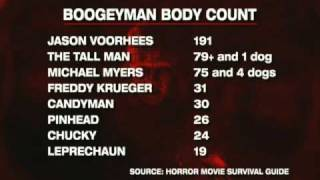Boogeymen The Killer Compilation Part 16