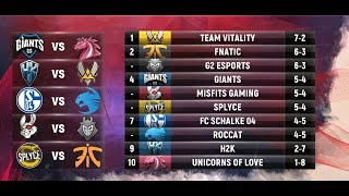 EU LCS Highlights ALL GAMES Week 5 Day 2 / W5D2 Spring 2018