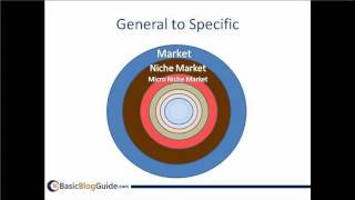 Niche Market Research for Blogging - An Introduction