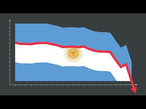 Xxx Mp4 Por Qué La Economía Argentina Es La Más Frágil De América Latina Después De Venezuela 3gp Sex