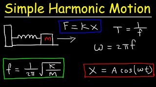 How To Solve Simple Harmonic Motion Problems In Physics